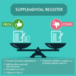 Trademark registration on the supplemental register: Pros and Cons