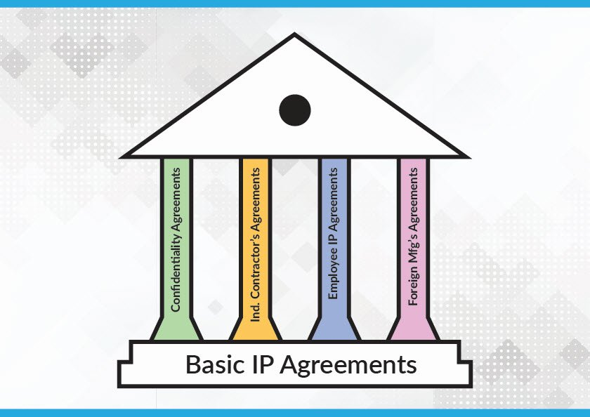 4 intellectual property agreements