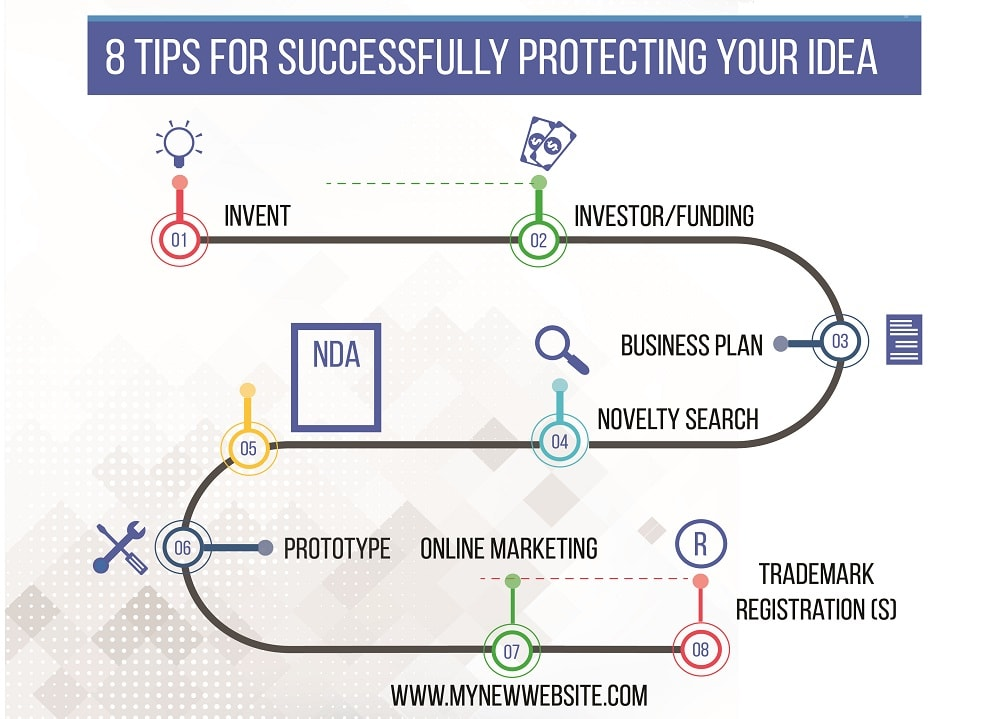 8 tips to protect your idea