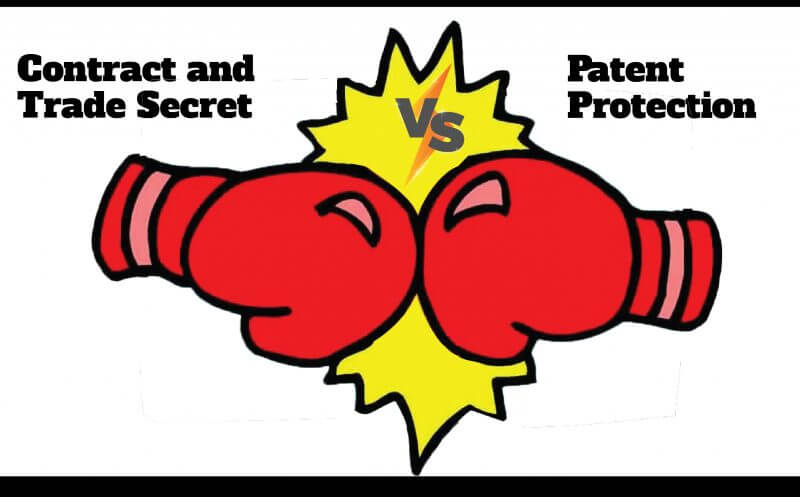 contract trade secret vs patent