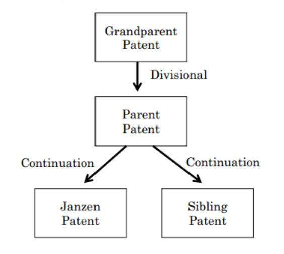 St Jude Related Patents
